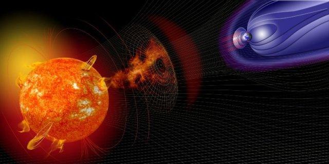 earth-sun force field
