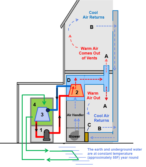 learn more about how your ac works from ac  heating connect