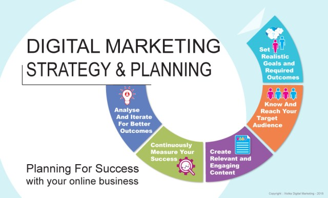 Digital Marketing Training in Lagos: Digital Marketing Strategy & Planning