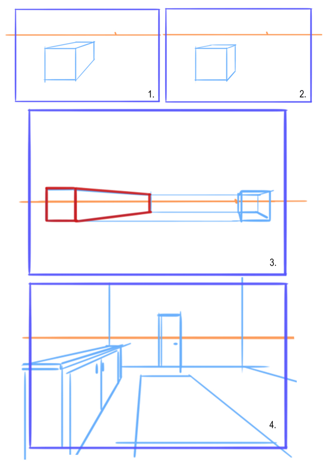 consejos-aprender-perspectiva-cursos-dibujo-madrid-academiac10