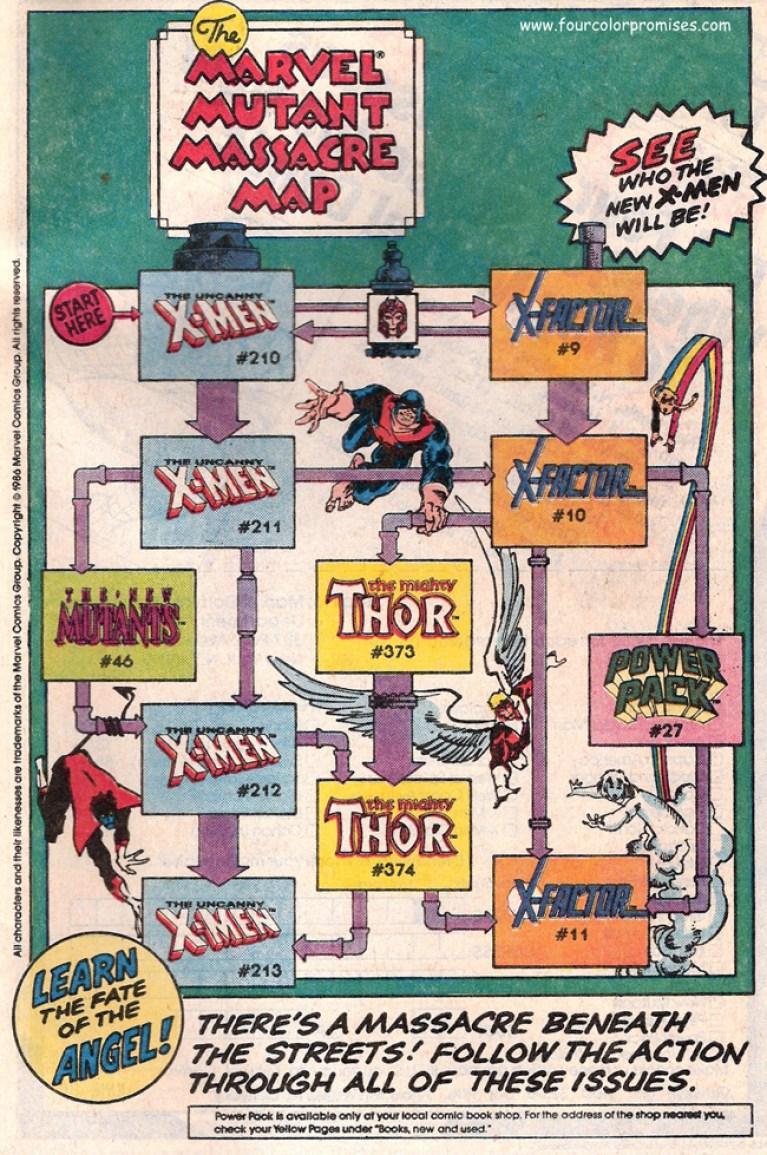 articulos-pedro-angosto-marvel-dc-comics-madrid-cursos-verano-academiac103