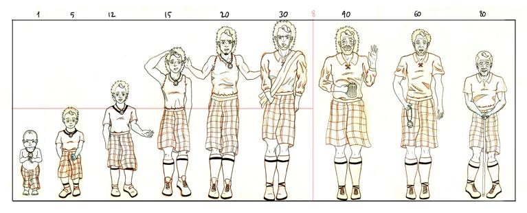 curso-dibujo-anatomia-humana-verano3 - Cursos de Aerografía, Dibujo ...