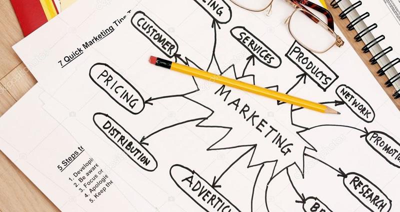 Como fazer um plano de marketing digital. Veja quais os principais elementos a se considerar na hora de elaborar um plano de marketing digital.