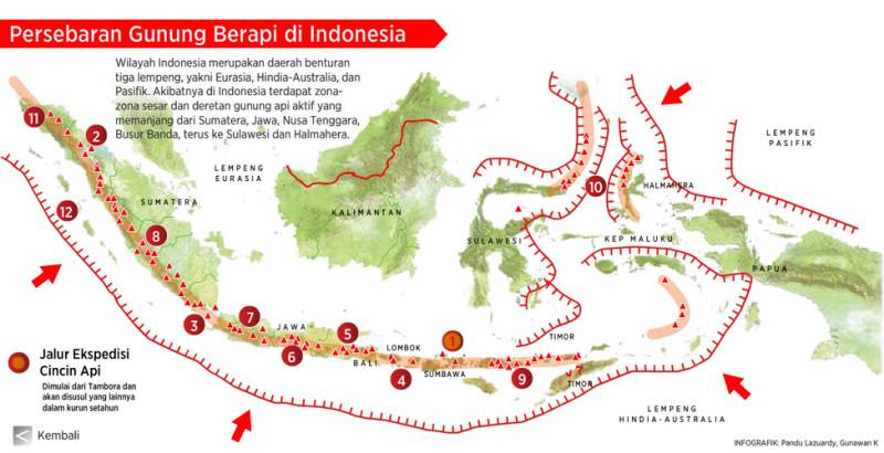 Kliping Bencana Alam; Berikut Ini 7 Bencana Alam Terbesar di Indonesia Sepanjang Sejarah