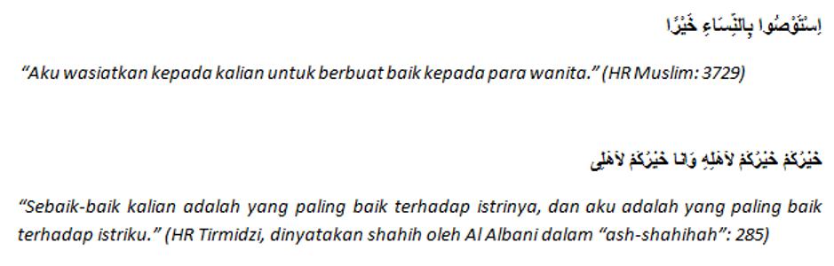 Kududukan Wanita dalam Islam