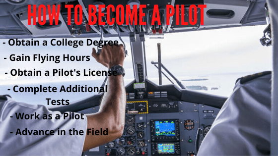 What Does it Take to be a Pilot in 2020