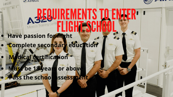 What is Required to Enter Flight School