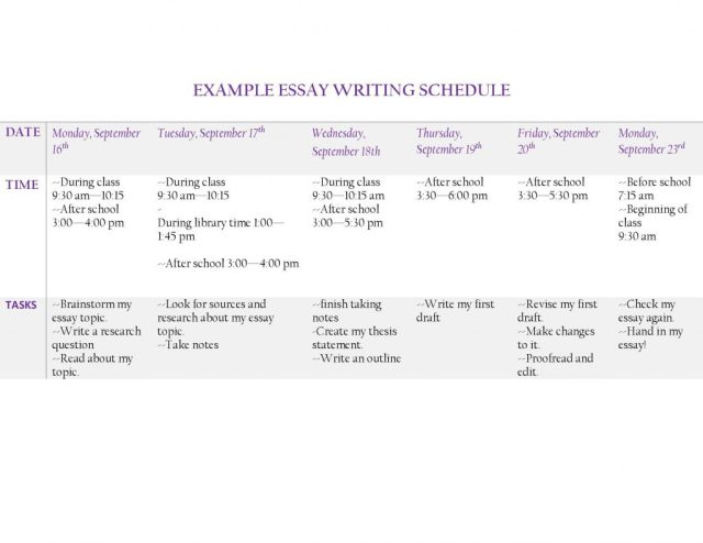29 College Writing Strategies Middle School Writers Can Master