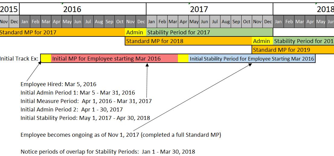 Schematic - Tracking - Jan 2017
