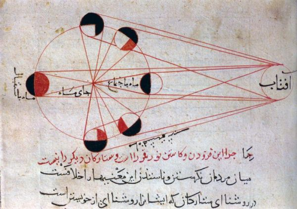 Ilustração de al-Bīrūnī das diferentes fases da Lua, de Kitab al-tafhim. Fonte: Seyyed Hossein Nasr, Islamic Science: An Illustrated Study, London: World of Islam Festival, 1976.