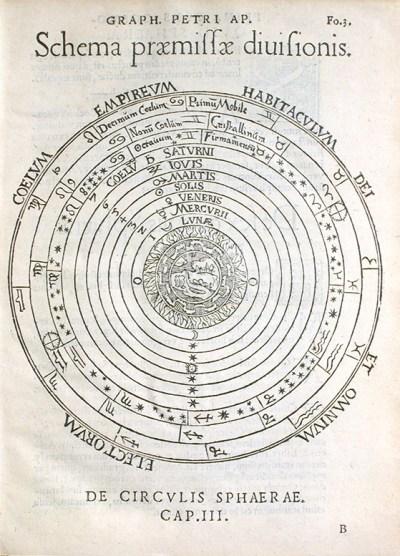 Apian - Universo geocêntrico