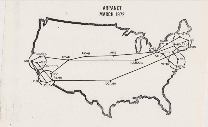 ARPANET storia