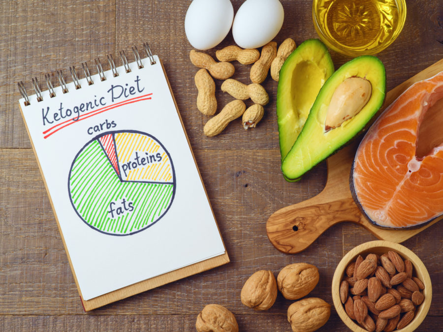 blog della mia dieta inerte