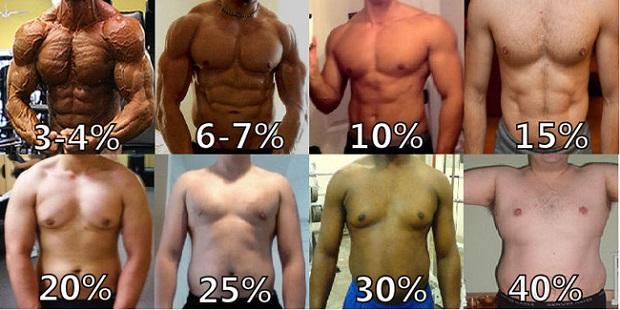 il modo migliore per perdere il 10 di grasso corporeo