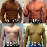 Come fare a diminuire la massa grassa?