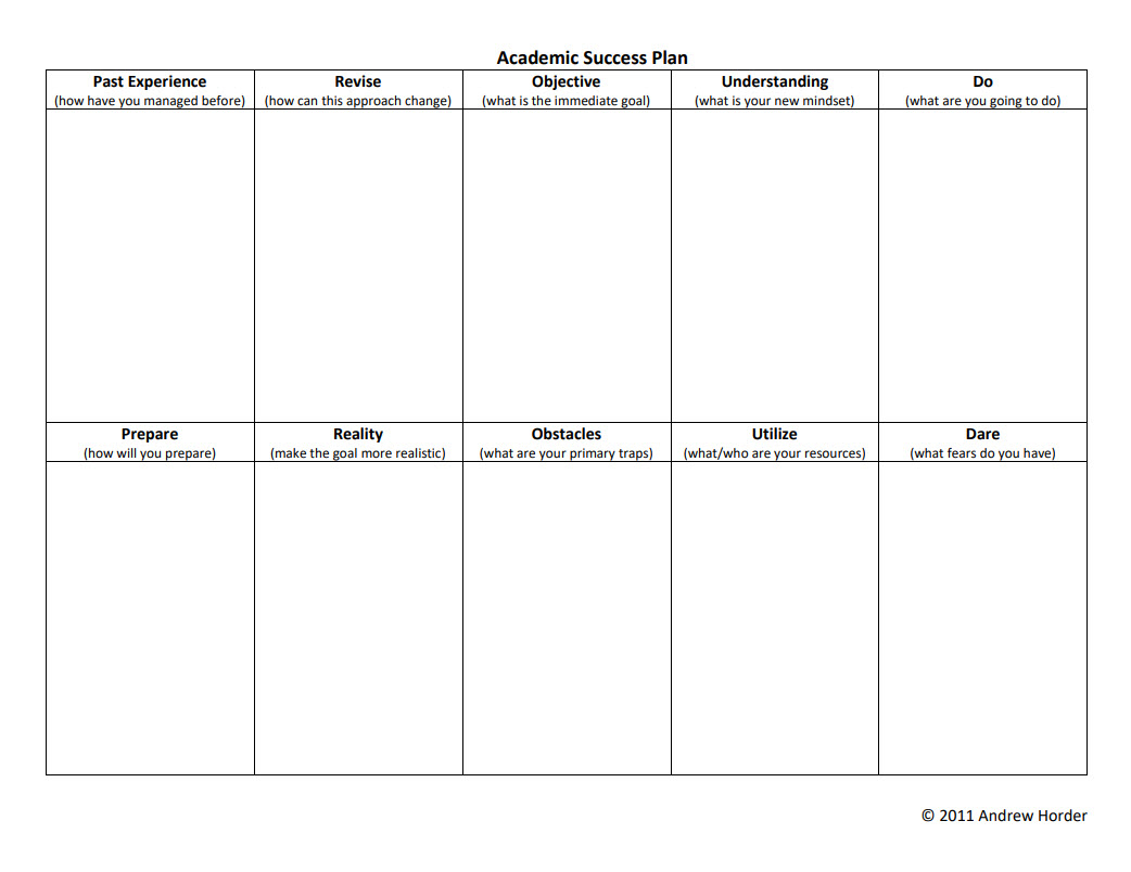 University Of Dayton Class Schedule Blank Template