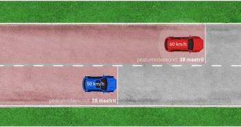 Segadusseajav liiklusülesanne nr. 7: 10 km/h kiiruseületamise tagajärjed