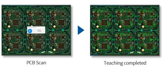 AI teaching