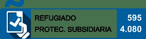 España - resoluciones por figura PI concedida