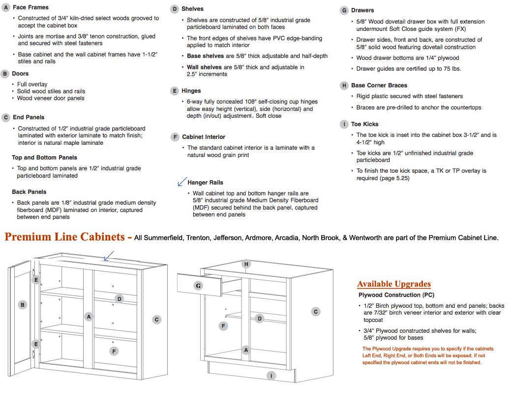 kitchen cabinet specs kitchen cabinet specs kitchen corner
