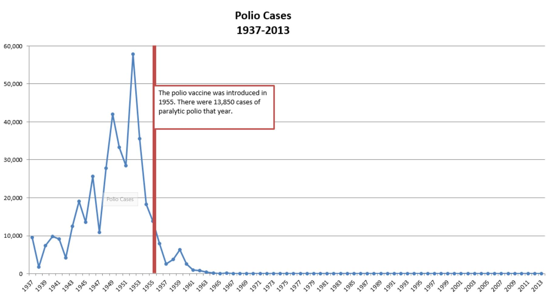 polio vaccine AFM