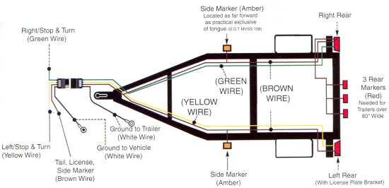 basic trailer wiring diagram wiring diagram wiring diagram trailer led lights printable