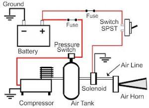 Air Horn Relay Wiring Diagram  Somurich