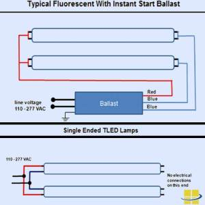 T8 LED Lamps Q&A  Retrofitting, Ballasts, Tombstones