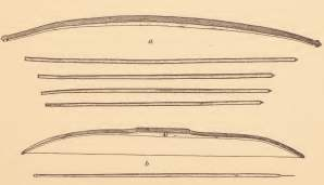 Pamunkey bow and arrows (a) and Mattaponi bow and arrow.