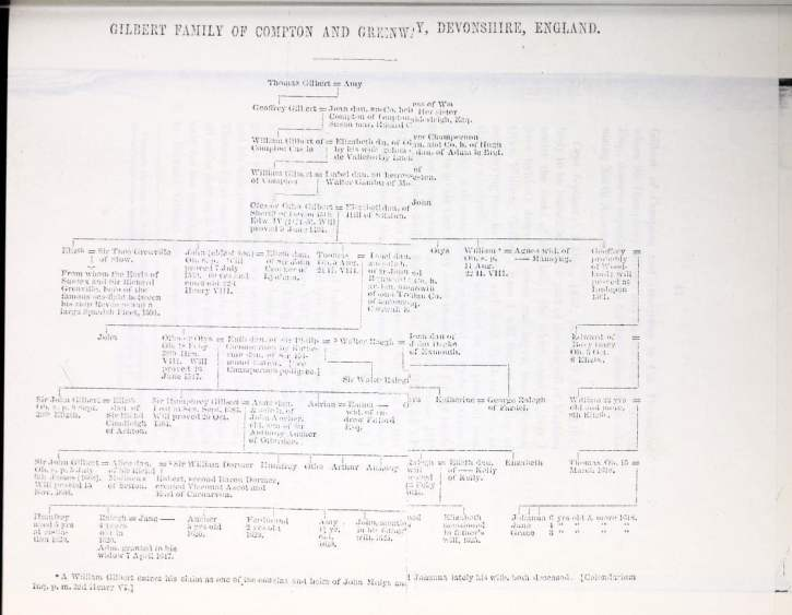 Pedigree of the Gilbert Family of Compton and Grenway, Devonshire, England