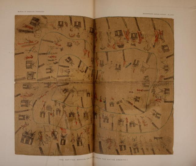 Annual Calendar of the Kiowa