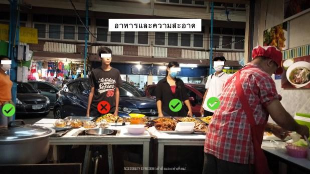 ภาพ คนยืนรอสั่งอาหาร ข้าวแกง มีกับข้าววางอยู่บนโต๊ะระดับเอว ไม่มีอะไรปิด มีลูกค้ายืนรอสั่ง 3 คนใส่หน้ากาก 1 คนไม่ใส่