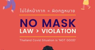ภาพ กราฟฟิค NO MASK IS VIOLATION