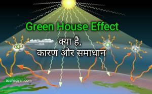 Read more about the article What is Greenhouse Effect in Hindi – 2021 Best Explanation