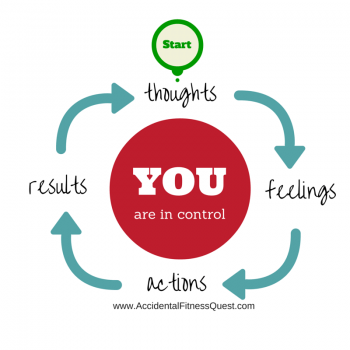 Thoughts Control Results