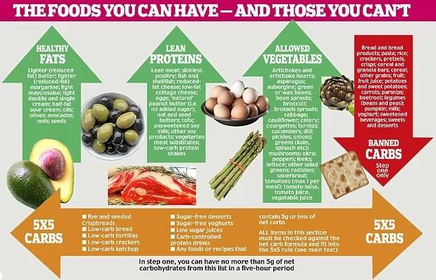 Metabolism Miracle - La guida alla dieta di tendenza per il 2014
