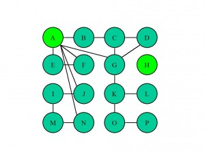 The Result Of Your Social-Network Analysis