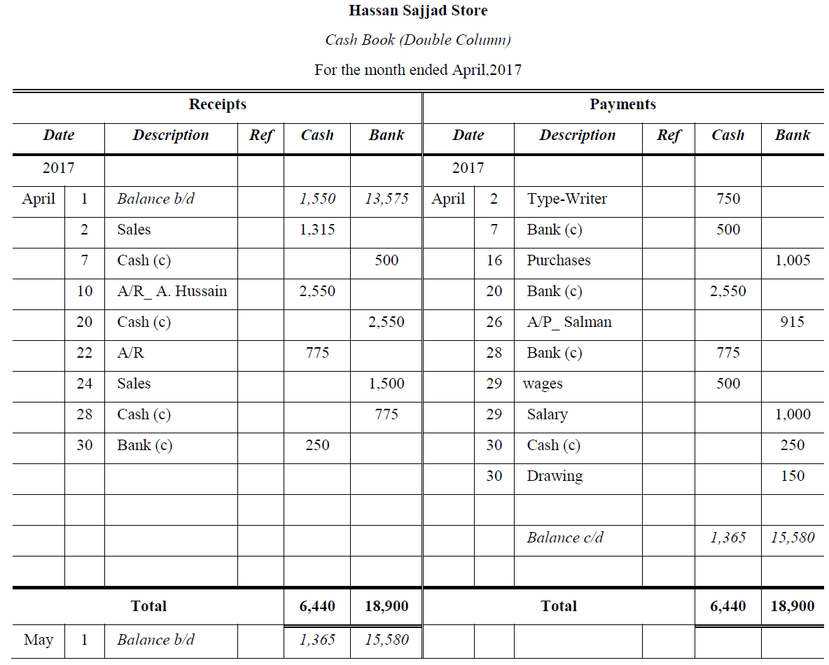 Three Column Cash Book Problems And Solutions