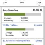 Wells Fargo Apps