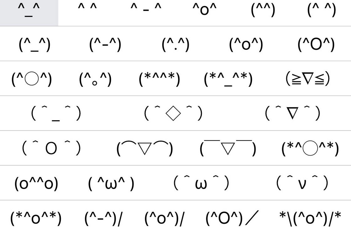 iOS Hidden Emoji