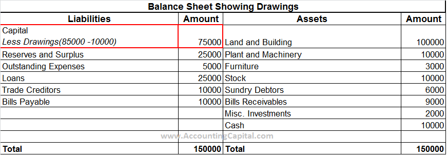 Trial Balance Software Free in addition Cash Book In Accounting together with Probate Spreadsheet Beautiful Estate Accounting Lu Accounts Template Uk Inventory Expenses X likewise Balance Sheet Reconciliation Template A B D F B D Ebd A C A Large further Column Accounting Worksheet Template. on accounting trial balance worksheet template