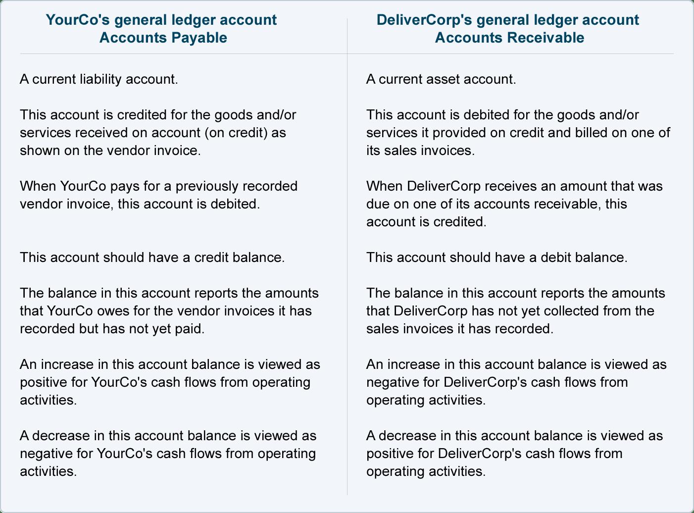 Accounts Payable Part1