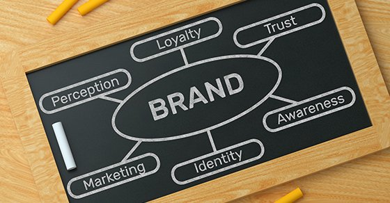 company brand review