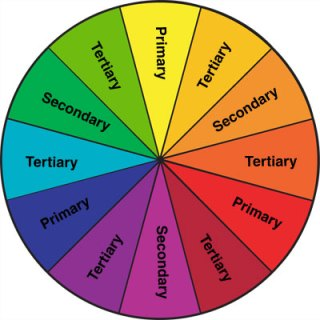 Product Mangers Need To Learn How To Use A Color Wheel