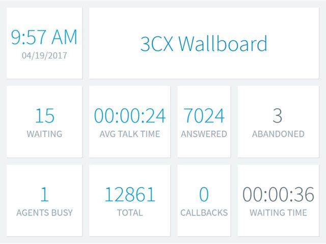 3CX Call center software wallboard screenshot Columbia, Maryland