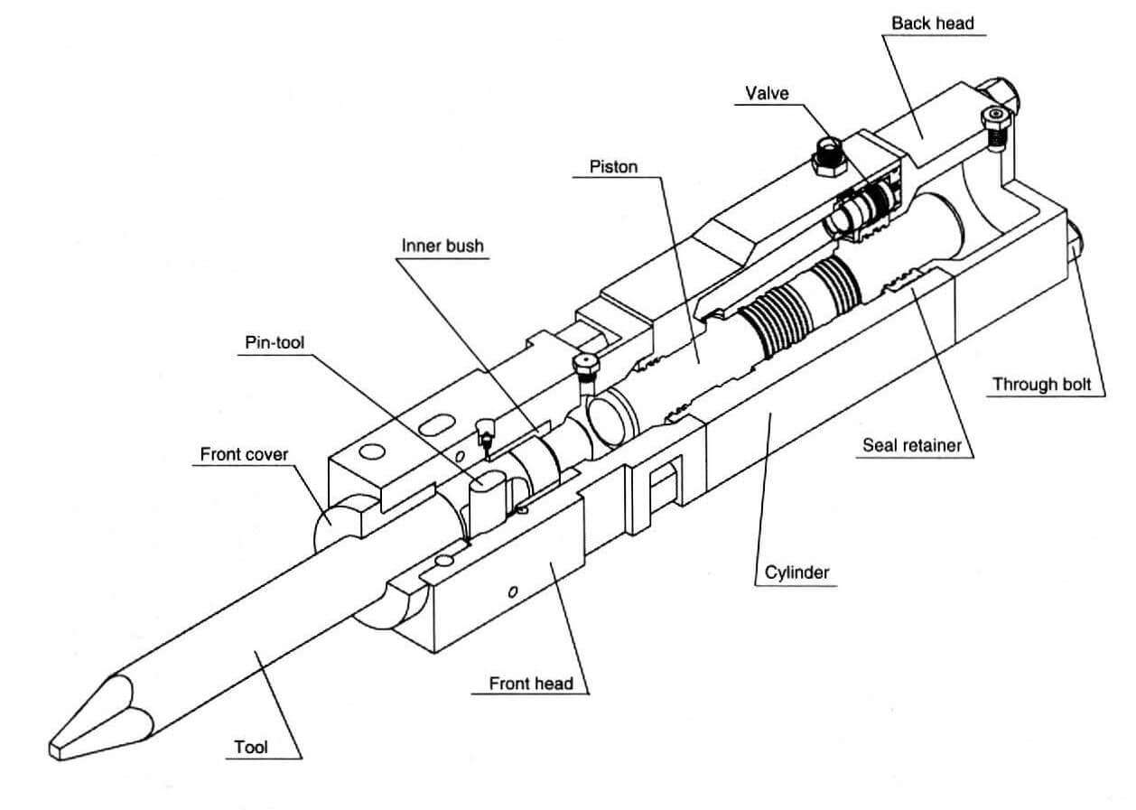 Hydraulic Breaker Exploded View Drawing