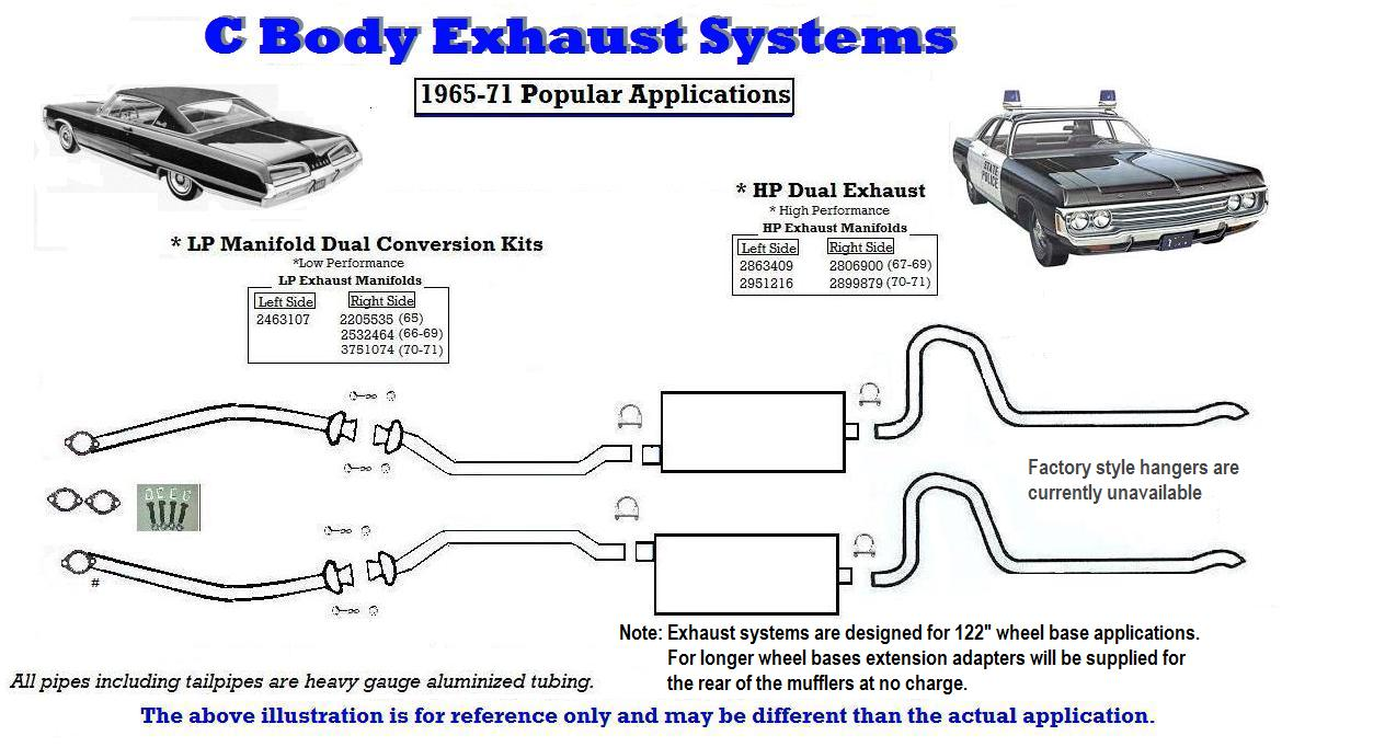 see option box below c body basic exhaust systems hp or l