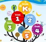 Cool Math Games [ABCYA]