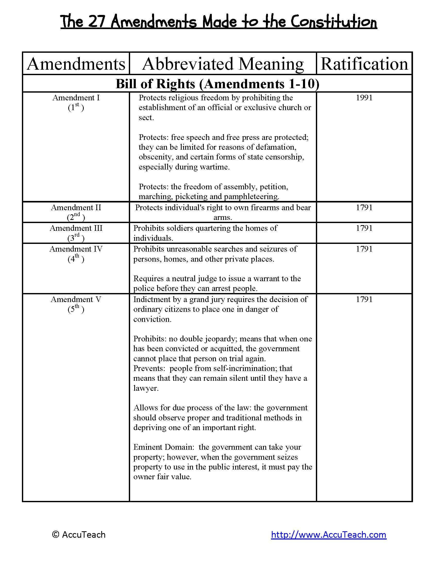 Worksheet Civil Rights Human