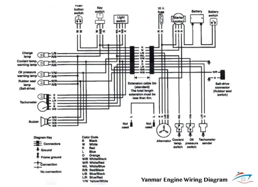 black yanmar marine engine instrument panel  black gauges